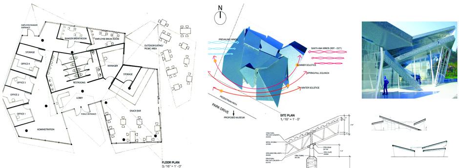 Delineación de planos