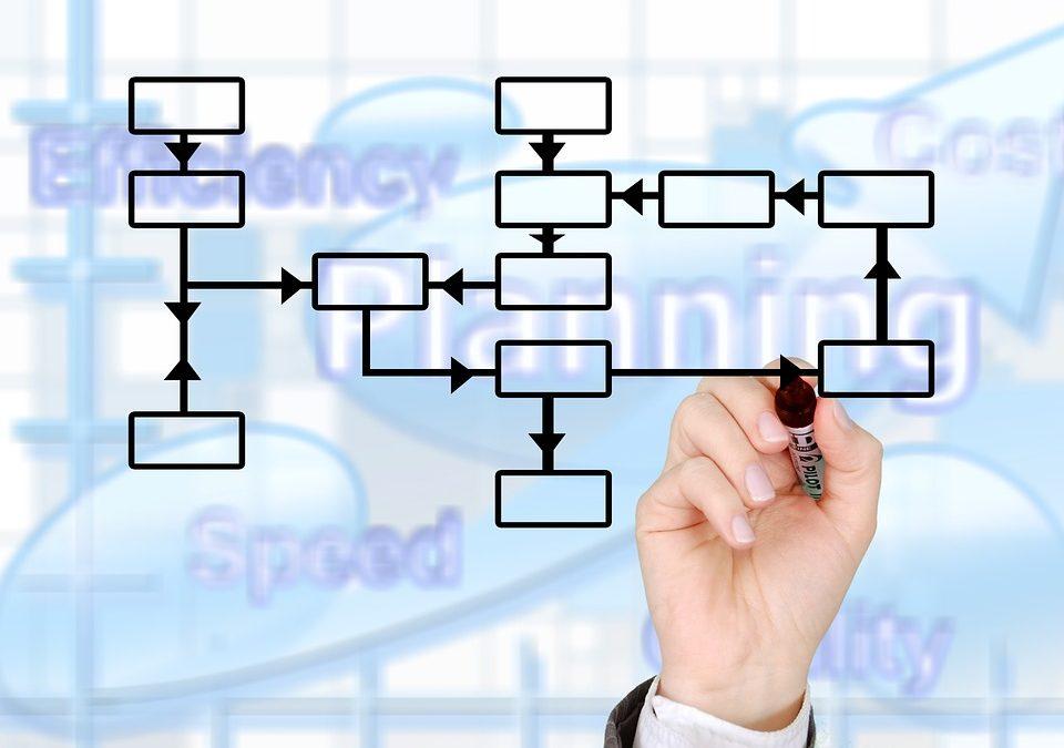 Six Sigma: Control de la Variación